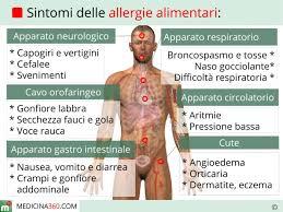 Crescono le allergie alimentari, colpito il 2% dei bambini sotto i 3 anni: scuole impreparate