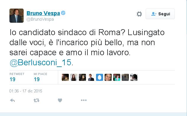 Comunali, Vespa: