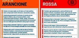 SCHEDA – Le regole da seguire nelle zone rosse e arancioni